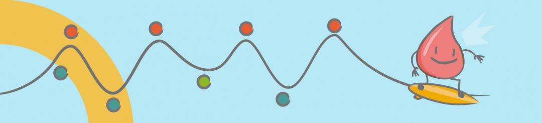 5 Dinge, die du über Time in Range wissen solltest