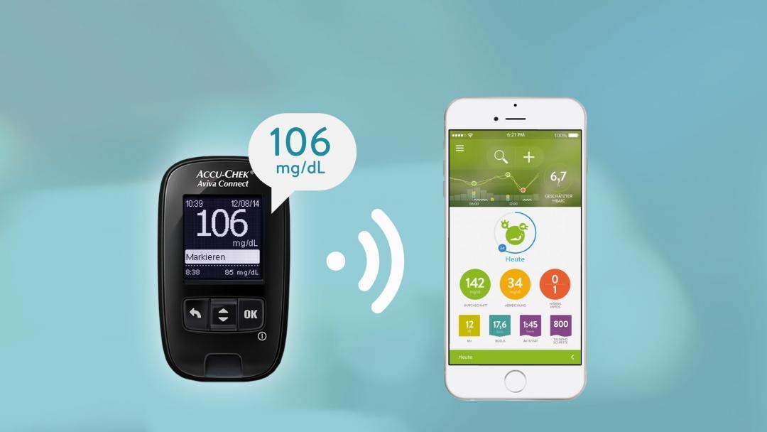 Leg los mit dem Accu-Chek Aviva/Performa Connect und der mySugr App!