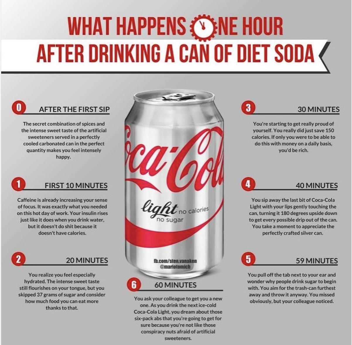Instagram Post about Diet Coke