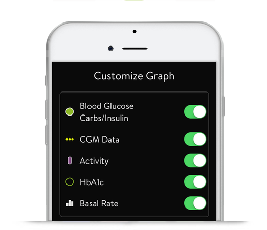 mySugr Logbook screenshot showing Customize Graph controls