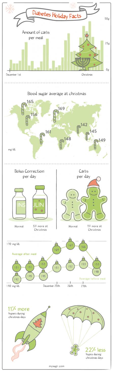 christmas-infographic-27