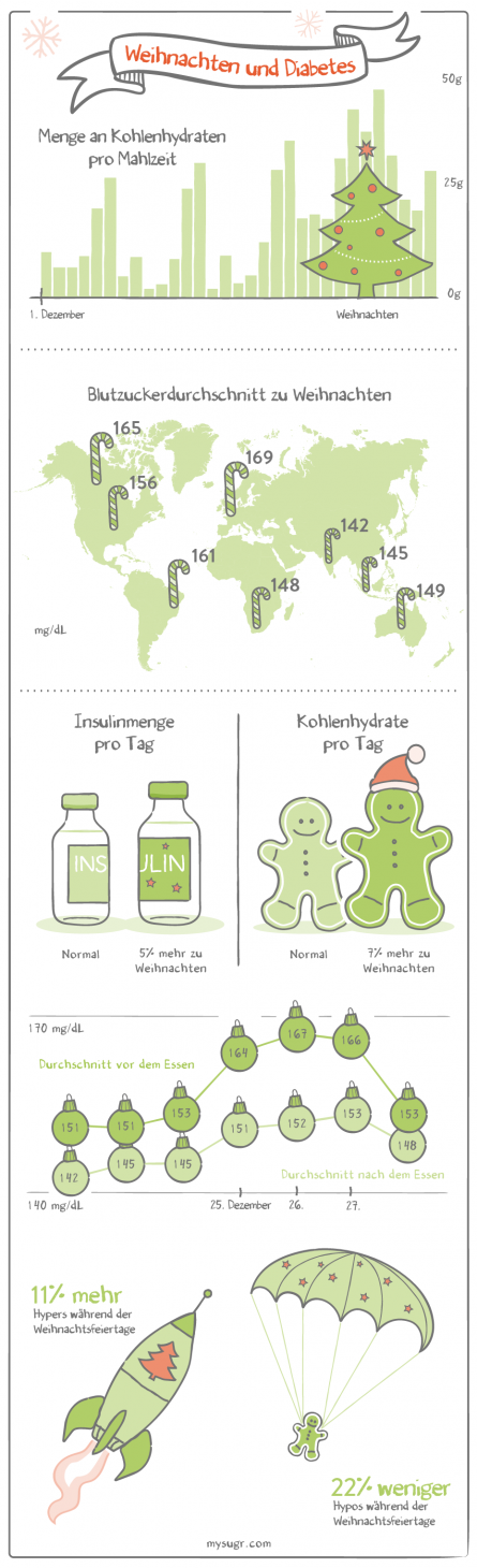Infographic-de-28