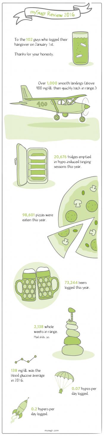 new-years-infographic-en